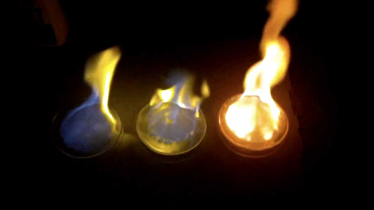 Sodium Calcium And Strontium Flame Test Make Yellow