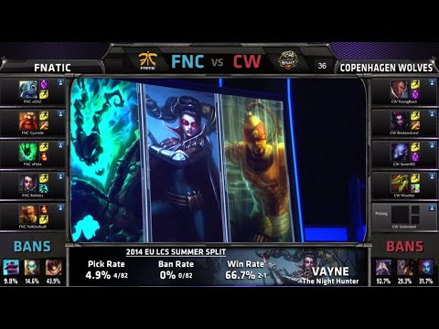 Fnatic vs Copenhagen Wolves | S4 EU LCS Summer 2014 Week 9 Day 1 | FNC vs CW W9D1 G3