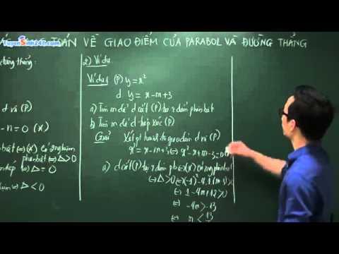 Các dạng toán về giao điểm của parabol và đường thẳng