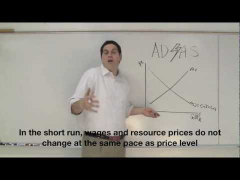 Macro 3.1- Aggregate Demand and Supply and LRAS; Macroeconomics