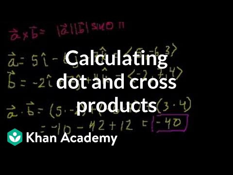 Calculating Dot and Cross Products with Unit Vector Notation