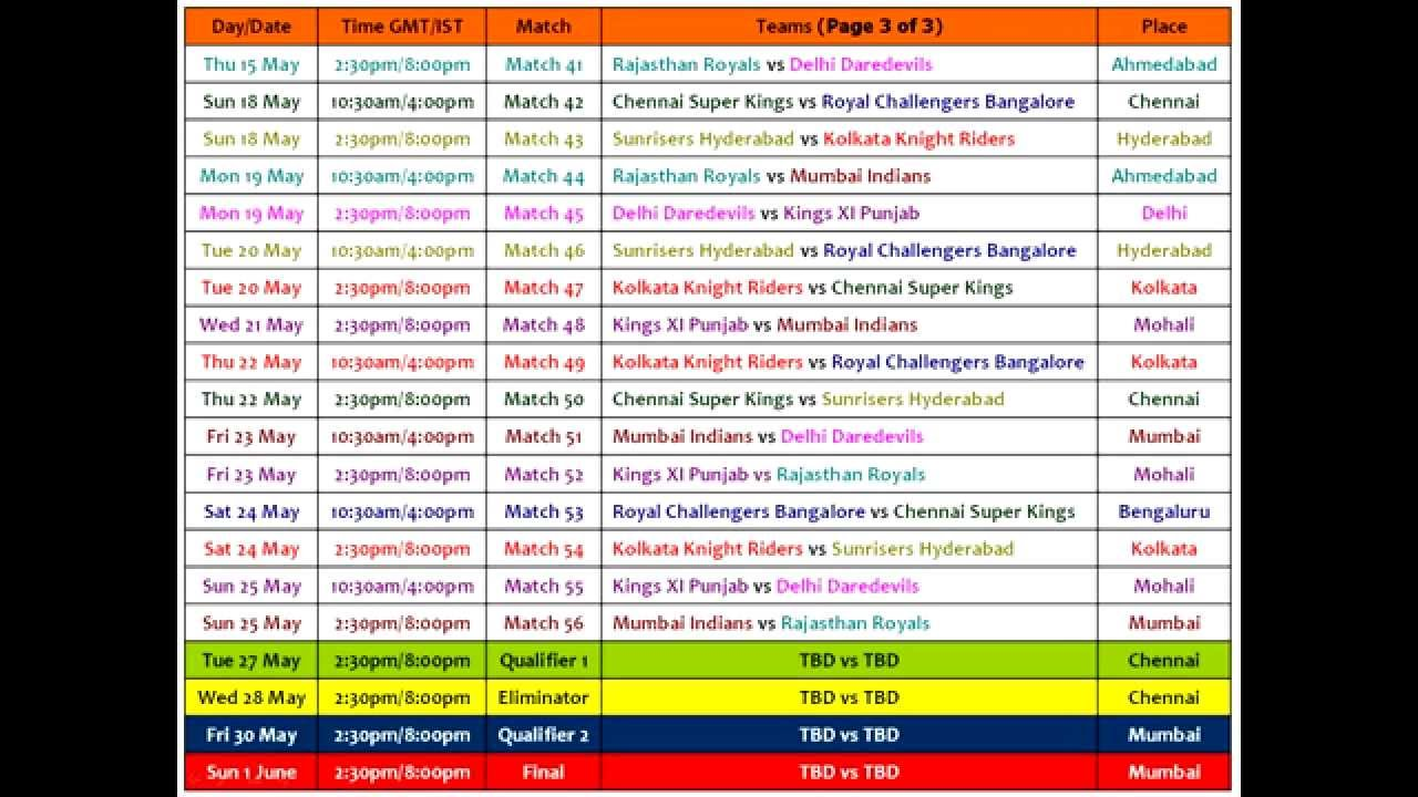Ipl 2016 Time Table Download | Calendar Template 2016