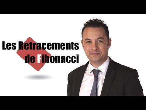 Bourse Stratégie de trading: Les retracements de Fibonacci