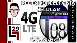 Telefonía Celular: Significado de las letras E, G, 3G, 3G+, H+, 4G