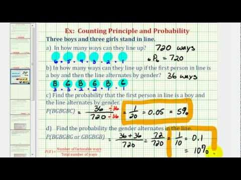 The Counting Principle and Probability Using the Counting Principle