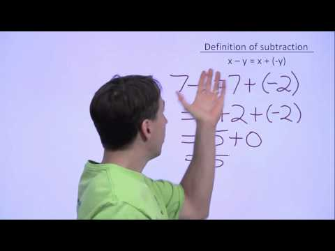 Art of Problem Solving: Subtraction with Negatives Part 1