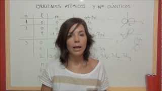 Orbitales atómicos y números cuánticos