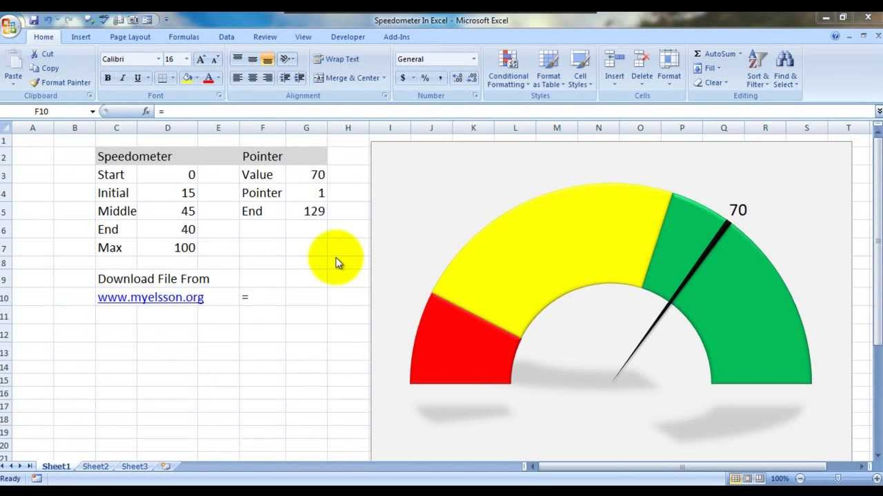Create Speedometer Chart In Excel - YouTube : gauge chart template : Sample Chart Templates
