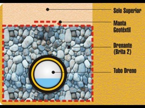 Drenagem correta de terreno com manta geotêxtil, tubulação de 4