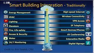 數據與智慧建築Part2