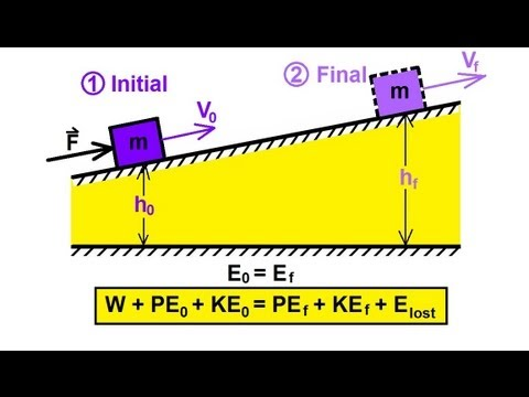 Physics - Mechanics: Conservation of Energy (1 of 10) Introduction