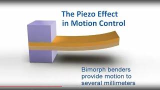 Piezoelektrik etkisinin kullanım alanları - hareket kontrol