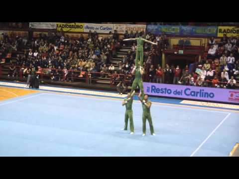 Acrobatic Gymnastics World Cup 2011 China, Men's Group