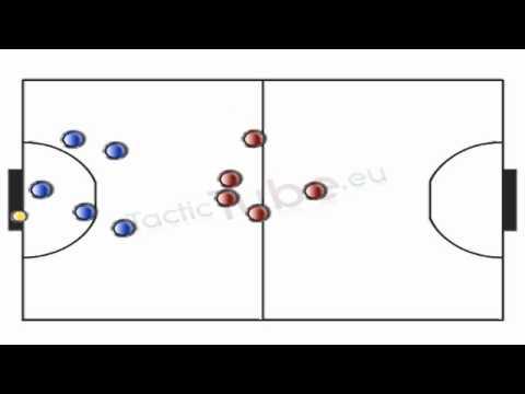 TacticTube.eu - futsal tactic, Corner