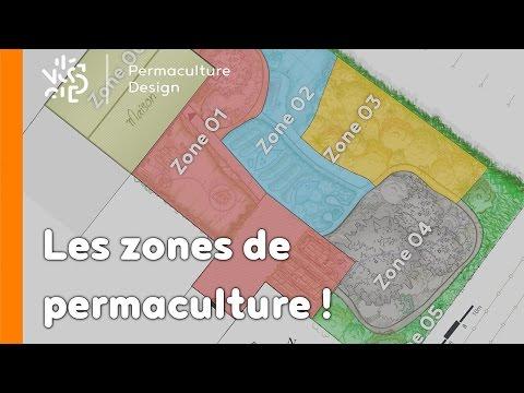 La minute permaculture #5 : ÊTRE PLUS EFFICACE GRÂCE AUX ZONES DE PERMACULTURE !