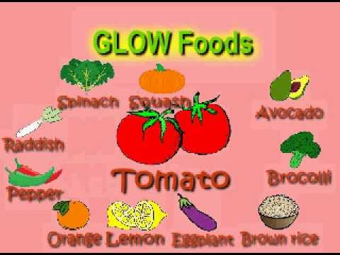 Go grow glow foods wikipedia