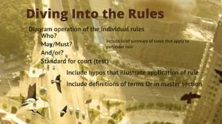 Outlining in Civil Procedure: Rules