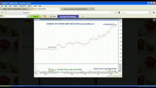 Nse Equity Stocks Tips stock Future Single Target Tips view on youtube.com tube online.