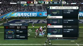 Football-NFL-Madden 15 :: Meant To Be! :: Create A Superstar-G.Strokes Speed HB