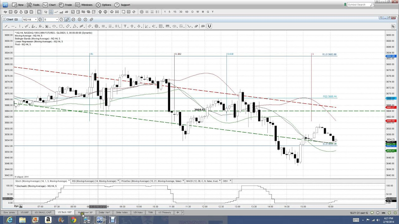 Binary options signals for nadex