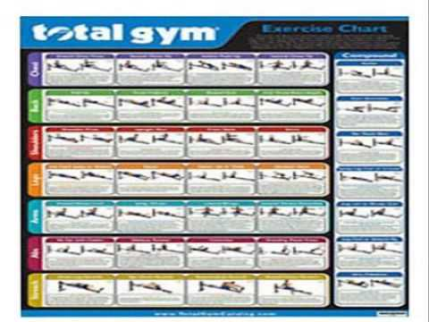 Total Gym Exercises Pdf