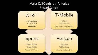 Which Prepaid? Straight Talk, Virgin Mobile, Page Plus