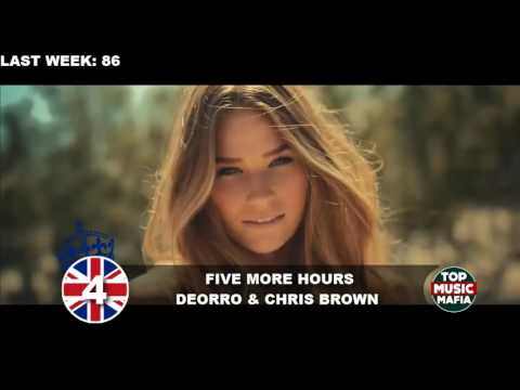 Top 10 Songs of The Week - June 27, 2015 (UK BBC CHART) - [TMM]
