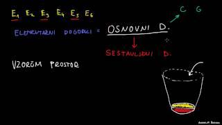 Osnovni/sestavljeni dogodki in vzorčni prostor