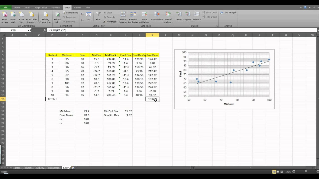 how to find correlation excel