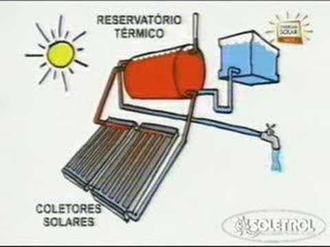 Funcionamento B 225 Sico Do Aquecedor Solar Youtube