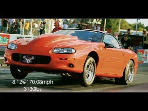 1064hp All Motor LSX - Engine Dyno