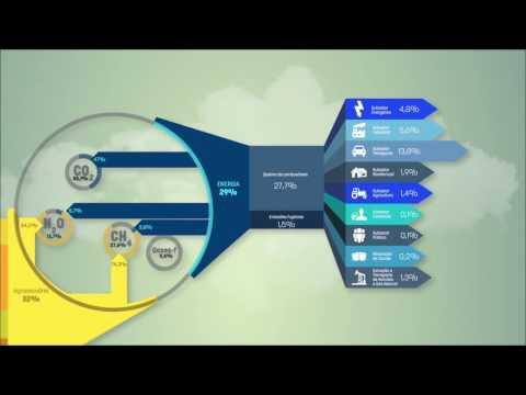 Conheça o SIRENE: Sistema de Registro Nacional de Emissões