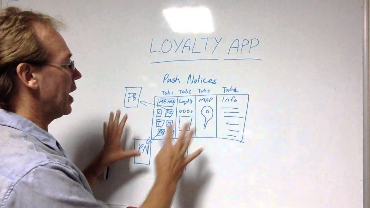 Loyalty App Overview and Quick Setup