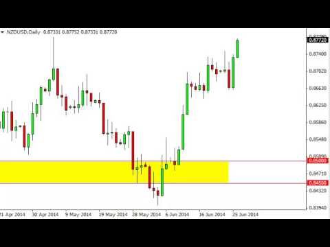 NZD/USD Technical Analysis for June 27, 2014 by FXEmpire.com