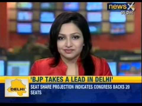 Assembly elections 2013 : Exit polls point to Congress rout in four states - NewsX