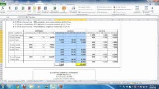 Valuación de Inventarios por el método PEPS