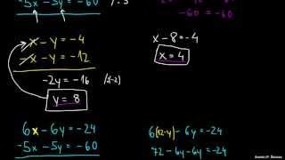 Reševanje sistema dveh enačb z dvema neznankama