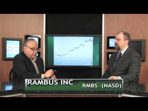 This Week's Momentum Stocks (LVLT)(RMBS)
