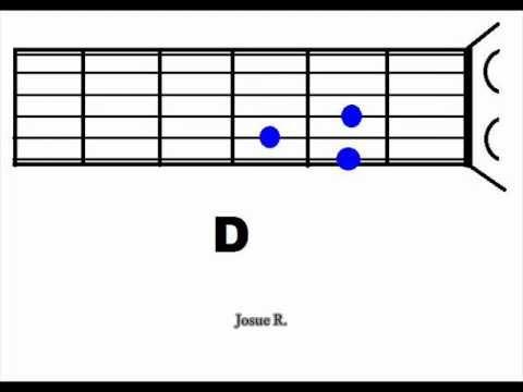 ... con guitarra 95 un nuevo amor tutorial guitarra roberto orellana