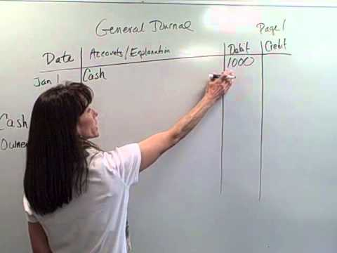 Accounting Entries: Accounting Entries Meaning