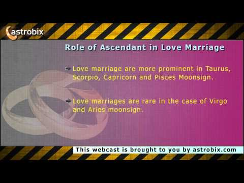 Love Marriage - Vedic Astrological Combinations for Love Marriage