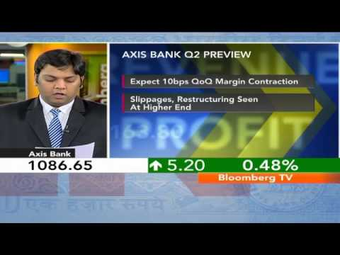 In Business - Axis Bank Q2 Earnings Preview