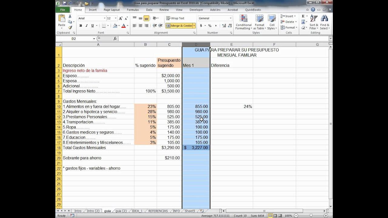 como hacer un presupuesto de una empresa: