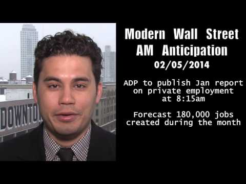Modern Wall Street AM Anticipation 02/05: Futures dip ahead of ADP