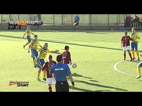 Integrale: Res Roma-Tavagnacco 1-0