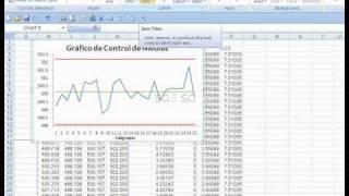 Como Hacer Un Gráfico De Control Con Excel 2007