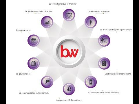 وصفة مركز «Bwinner Consulting»  لتأهيل وتطوير المؤسسات والهيئات