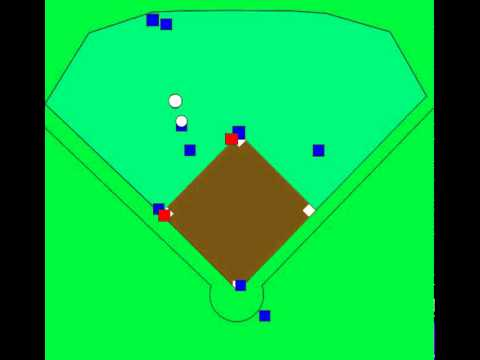 Baseball Defense strategy DoubleCut4 LC