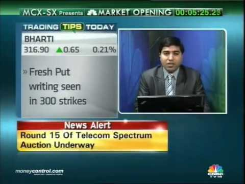 Buy Bharti Airtel 320 call: Chandan Taparia