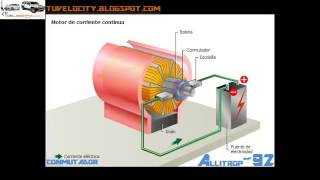 El motor eléctrico de corriente continua